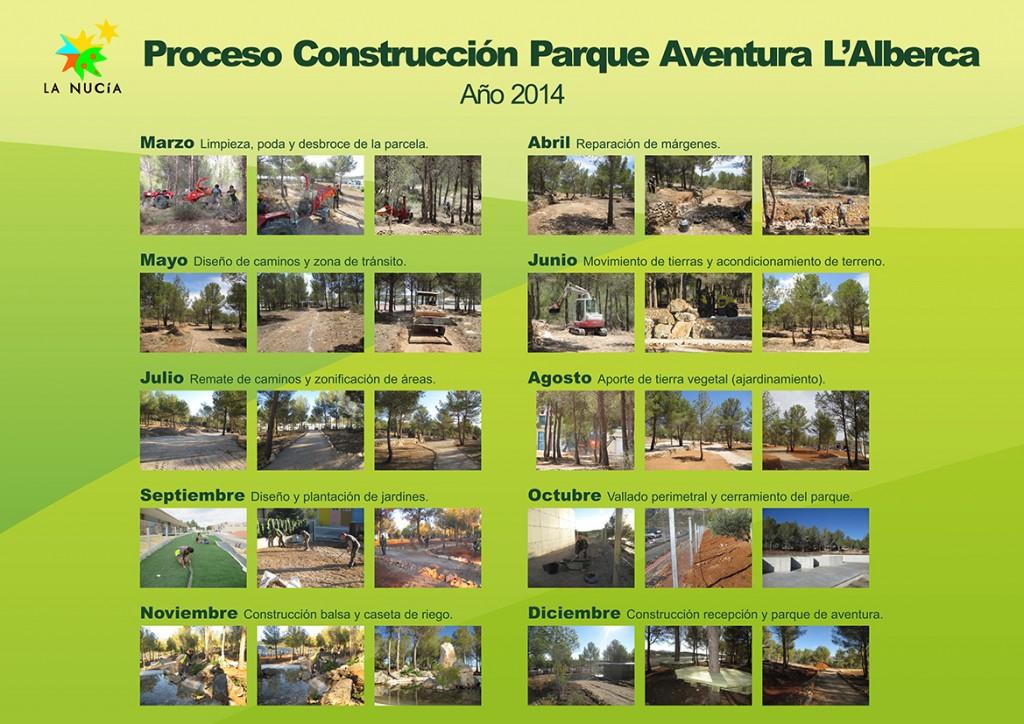 02 Panel Proceso Construcción reducida